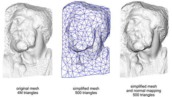 Comparrison of visualizing details on a mesh with and without normal mapping