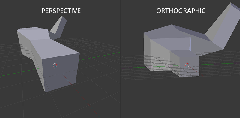 http://learnopengl.com/img/getting-started/perspective_orthographic.png