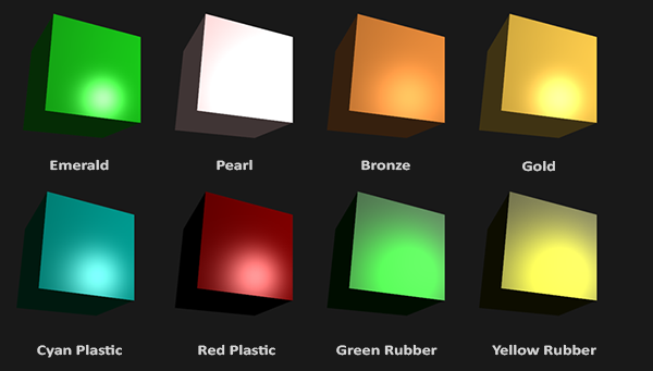Materials Learn Opengl
